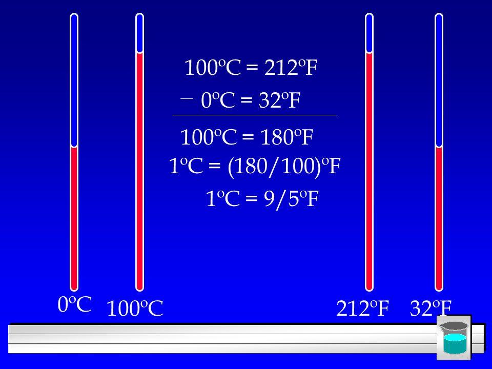 100ºC = 212ºF 0ºC = 32ºF 100ºC = 180ºF 1ºC = (180/100)ºF 1ºC = 9/5ºF 0ºC 100ºC 212ºF 32ºF