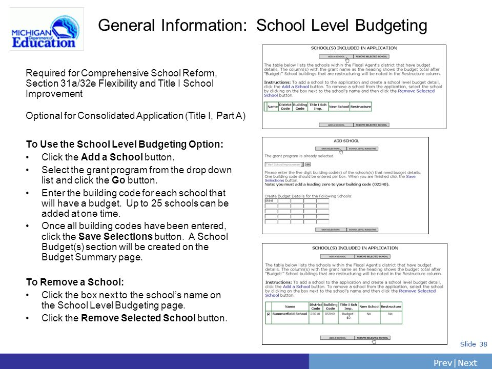 General Information: School Level Budgeting
