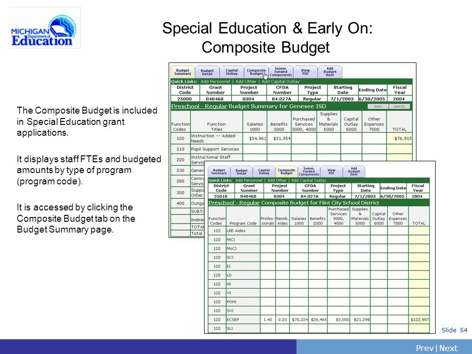 Special Education & Early On: