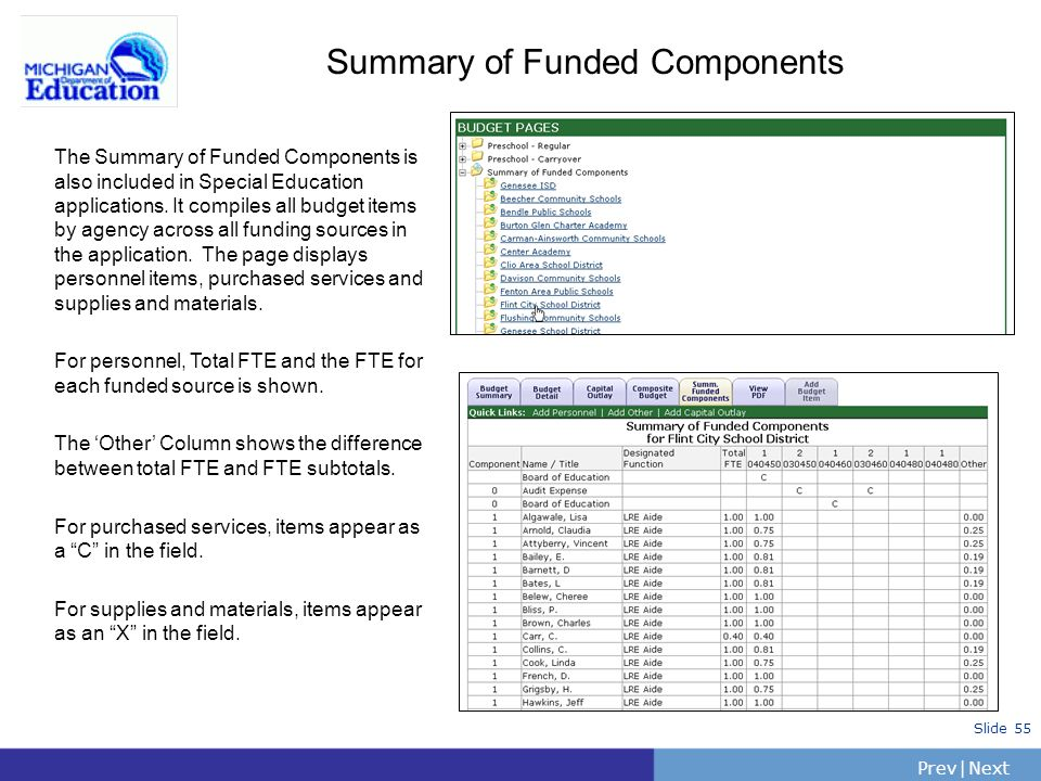 Summary of Funded Components