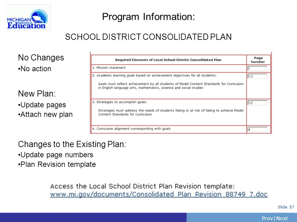 Program Information: SCHOOL DISTRICT CONSOLIDATED PLAN