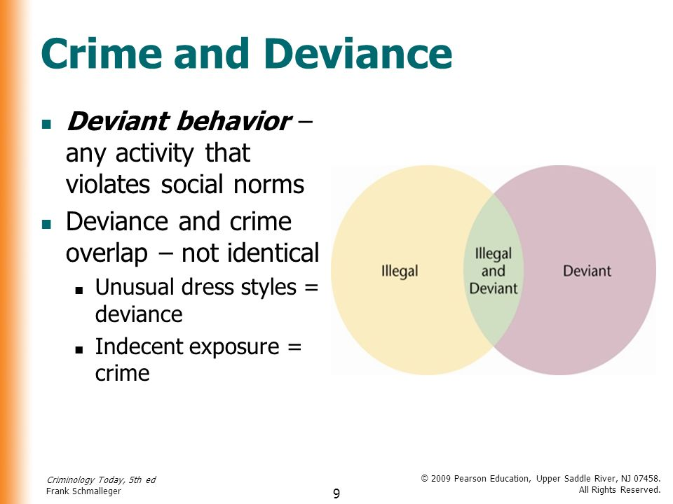 a description of deviant behavior by pfuhl View and download deviance essays examples who have taken on deviant behavior pfuhl, believes that the label deviant depends on a group's notion of.
