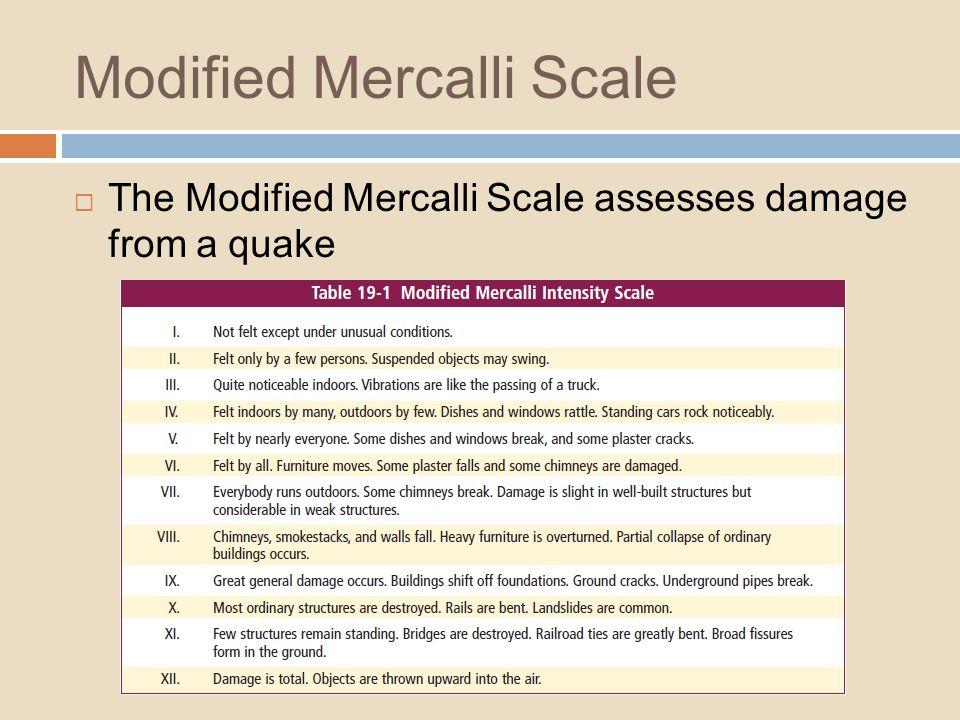 Modified Mercalli Scale