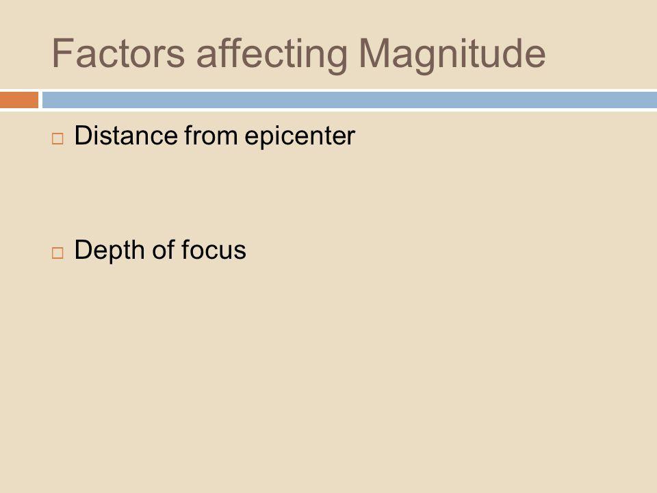 Factors affecting Magnitude