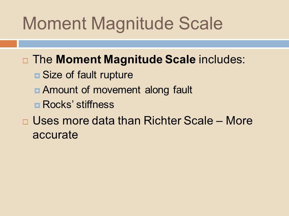 Moment Magnitude Scale