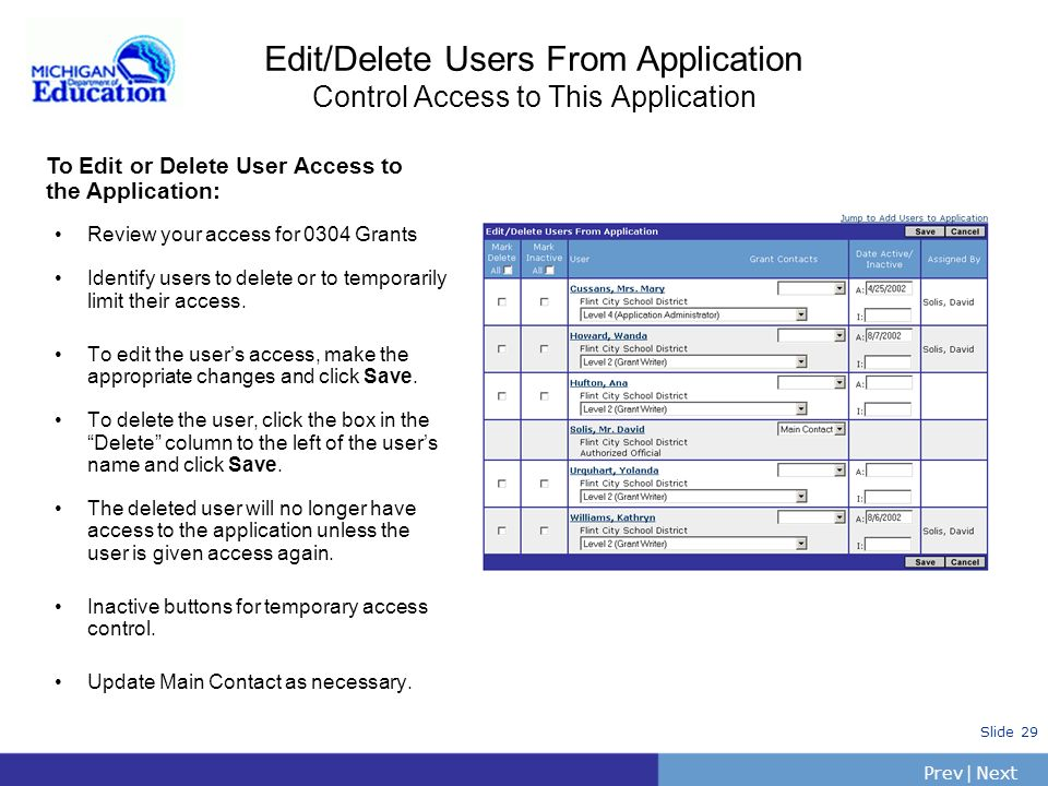 Edit/Delete Users From Application Control Access to This Application