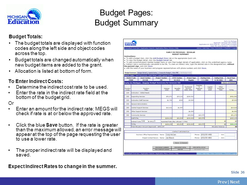 Budget Pages: Budget Summary