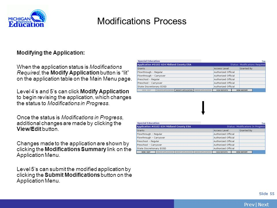 Modifications Process