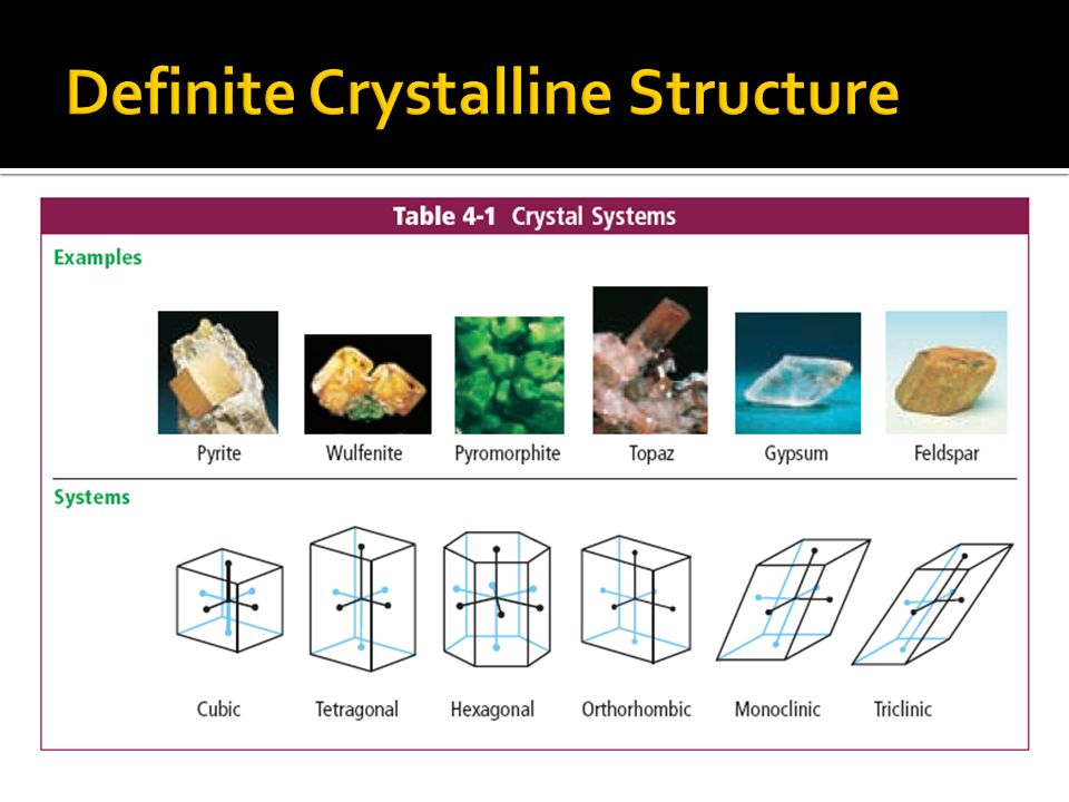 Definite Crystalline Structure
