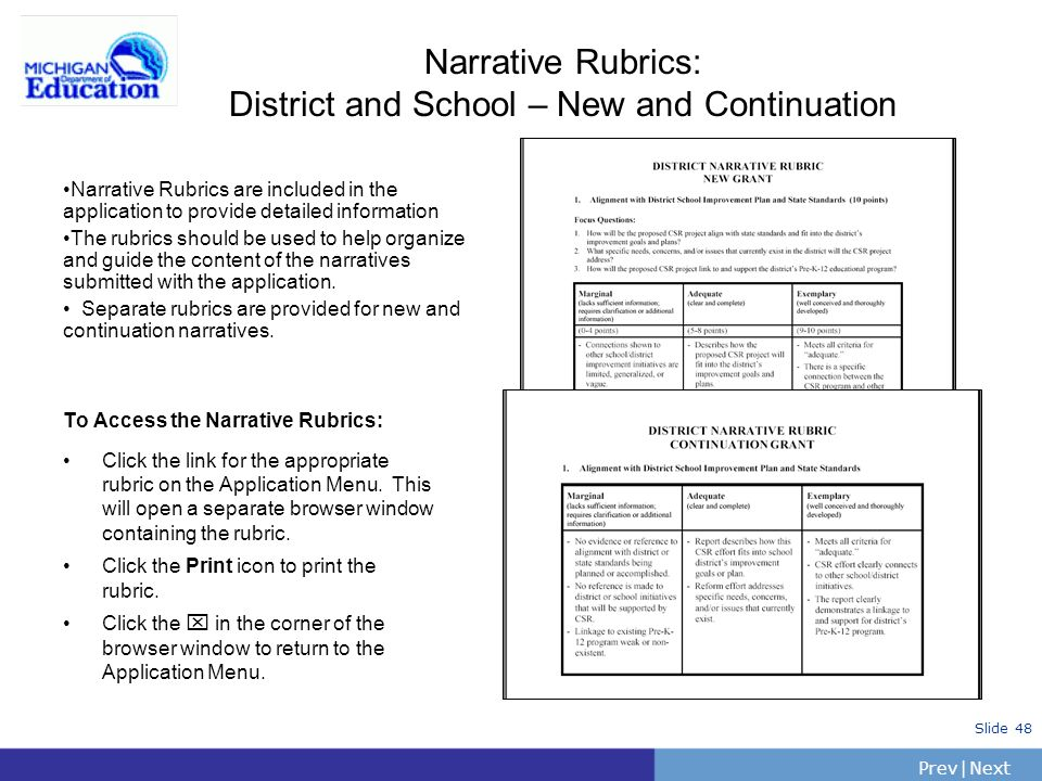 Narrative Rubrics: District and School – New and Continuation