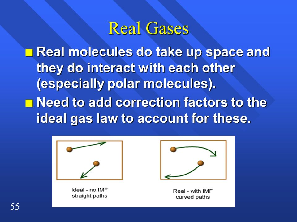 Real Gases Real molecules do take up space and they do interact with each other (especially polar molecules).