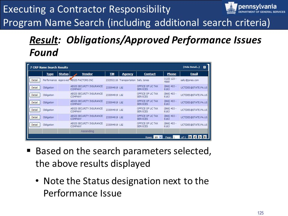 Result: Obligations/Approved Performance Issues Found