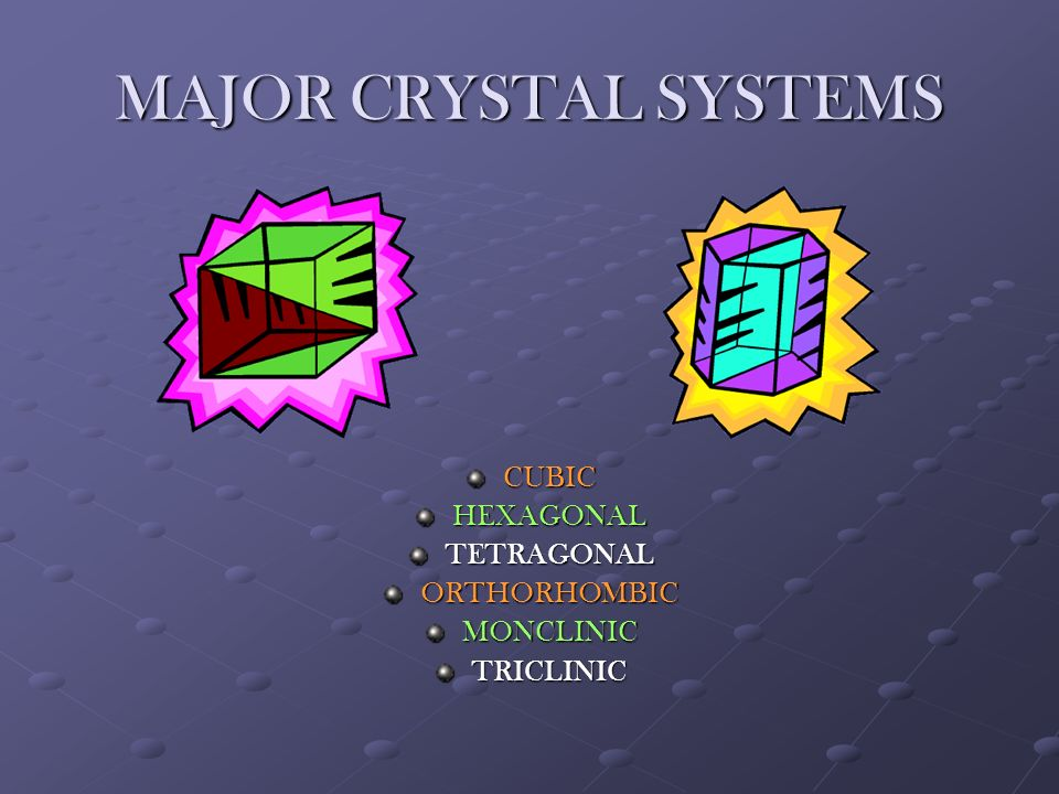 MAJOR CRYSTAL SYSTEMS CUBIC HEXAGONAL TETRAGONAL ORTHORHOMBIC