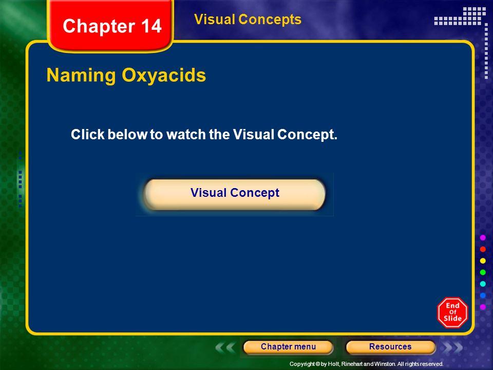Chapter 14 Naming Oxyacids Visual Concepts