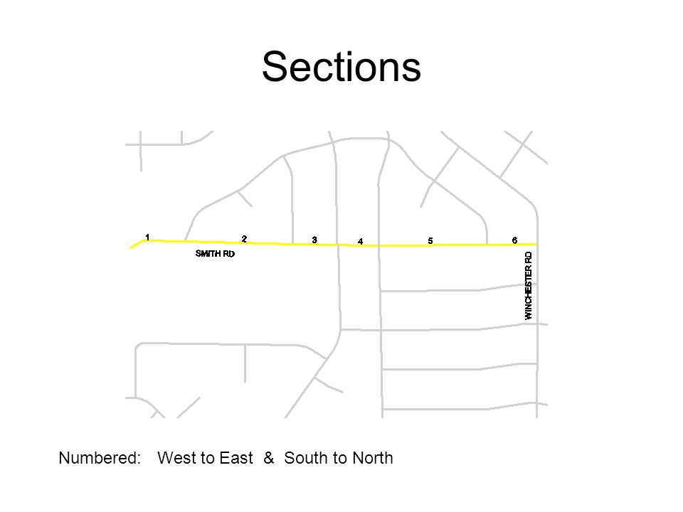 Sections Numbered: West to East & South to North