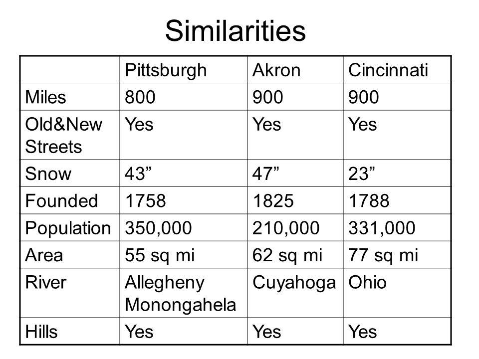 Similarities Pittsburgh Akron Cincinnati Miles 800 900 Old&New Streets