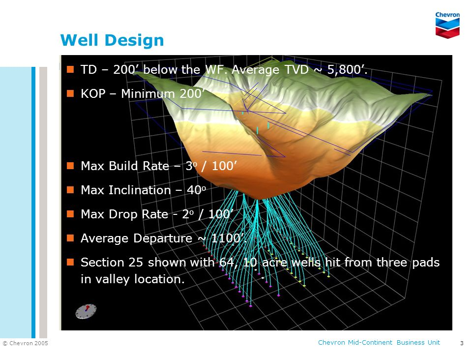 Well Design TD – 200' below the WF. Average TVD ~ 5,800'.