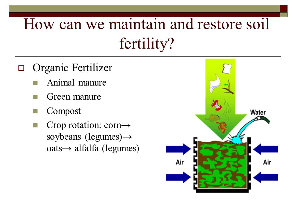 How can we maintain and restore soil fertility
