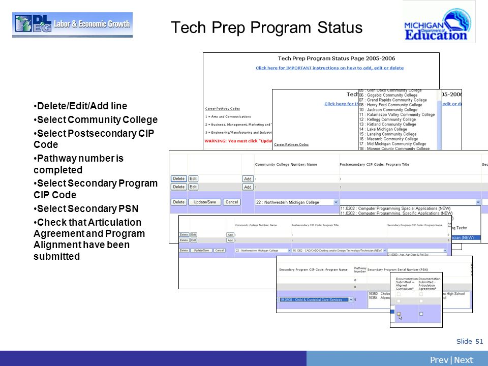 Tech Prep Program Status