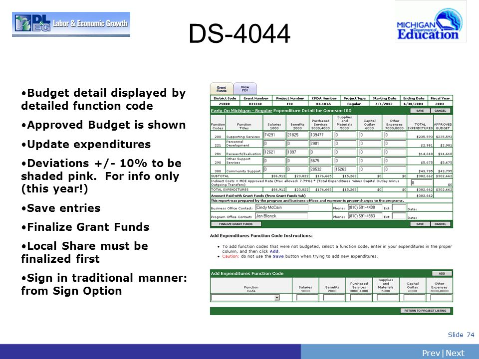 DS-4044 Budget detail displayed by detailed function code