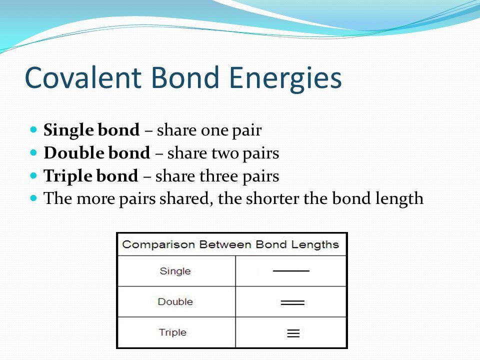 Covalent Bond Energies