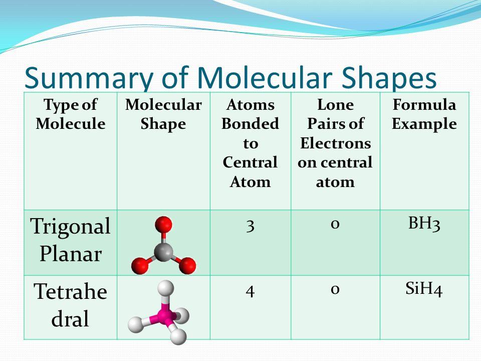 unit 8 � bonding and molecular geometry ppt video online