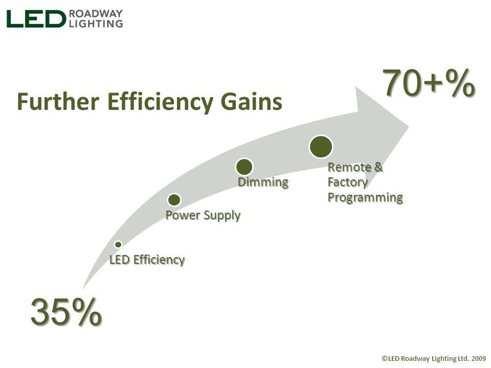 Further Efficiency Gains