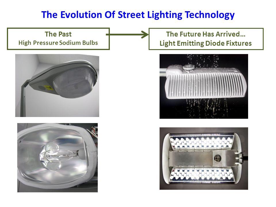 The Evolution Of Street Lighting Technology