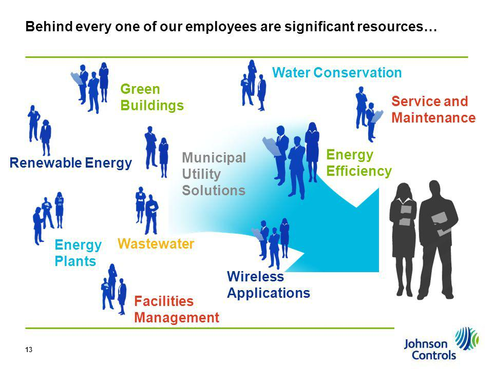 Behind every one of our employees are significant resources…