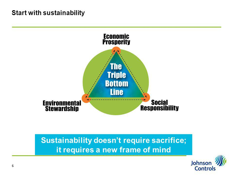 Start with sustainability
