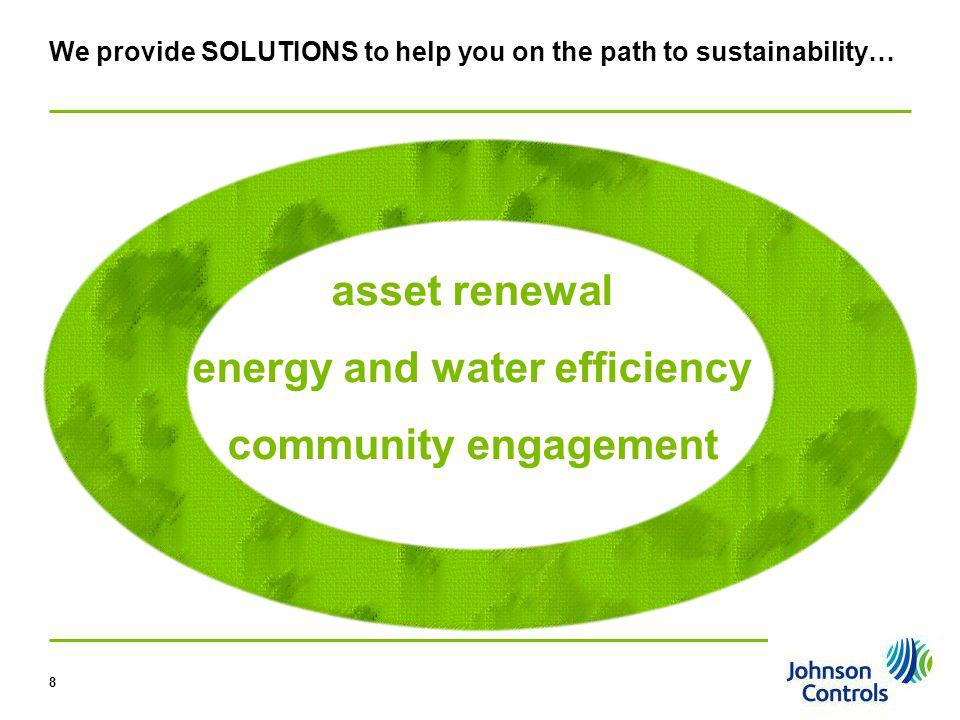 We provide SOLUTIONS to help you on the path to sustainability…