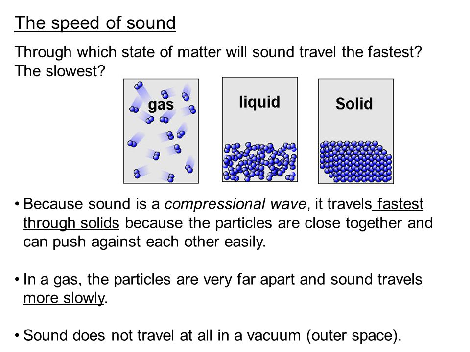 Can Particles Travel Through A Vacuum