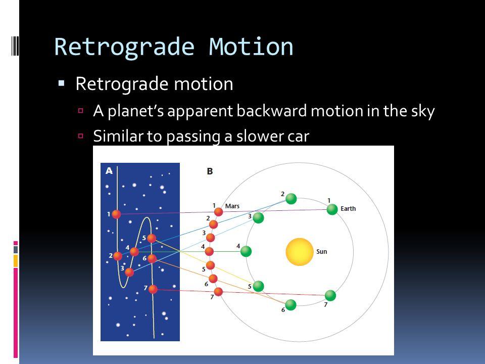 Retrograde Motion Retrograde motion