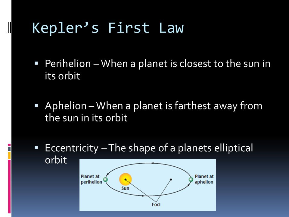 Kepler's First Law Perihelion – When a planet is closest to the sun in its orbit.