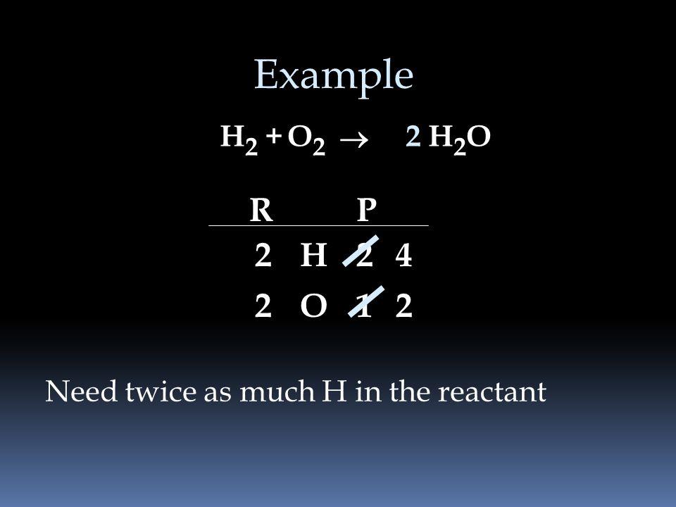 Example H2 + O2 ® 2 H2O R P 2 H 2 4 2 O 1 2 Need twice as much H in the reactant