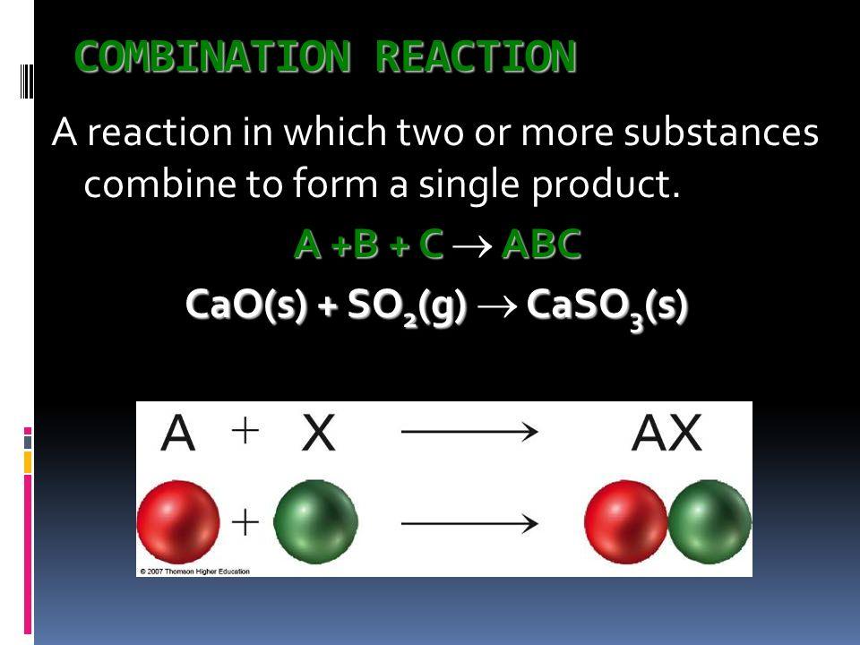 CaO(s) + SO2(g)  CaSO3(s)