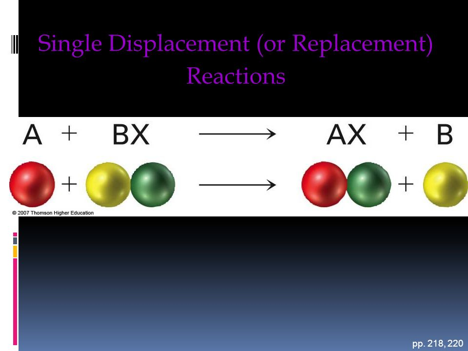 Single Displacement (or Replacement) Reactions