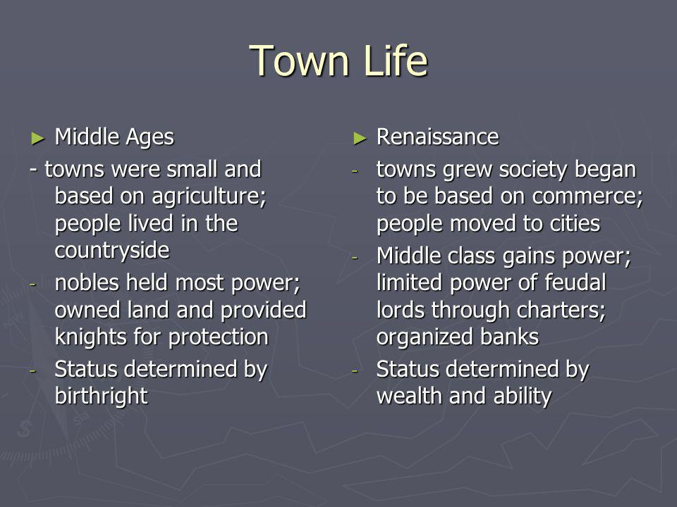 Town Life Middle Ages. - towns were small and based on agriculture; people lived in the countryside.