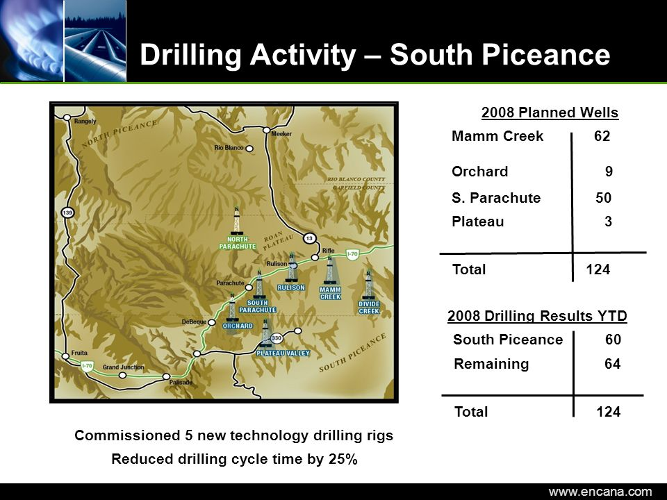 Drilling Activity – South Piceance
