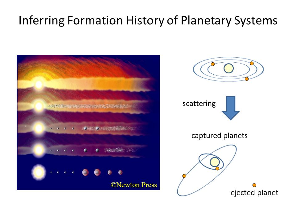planetary system formation - photo #32