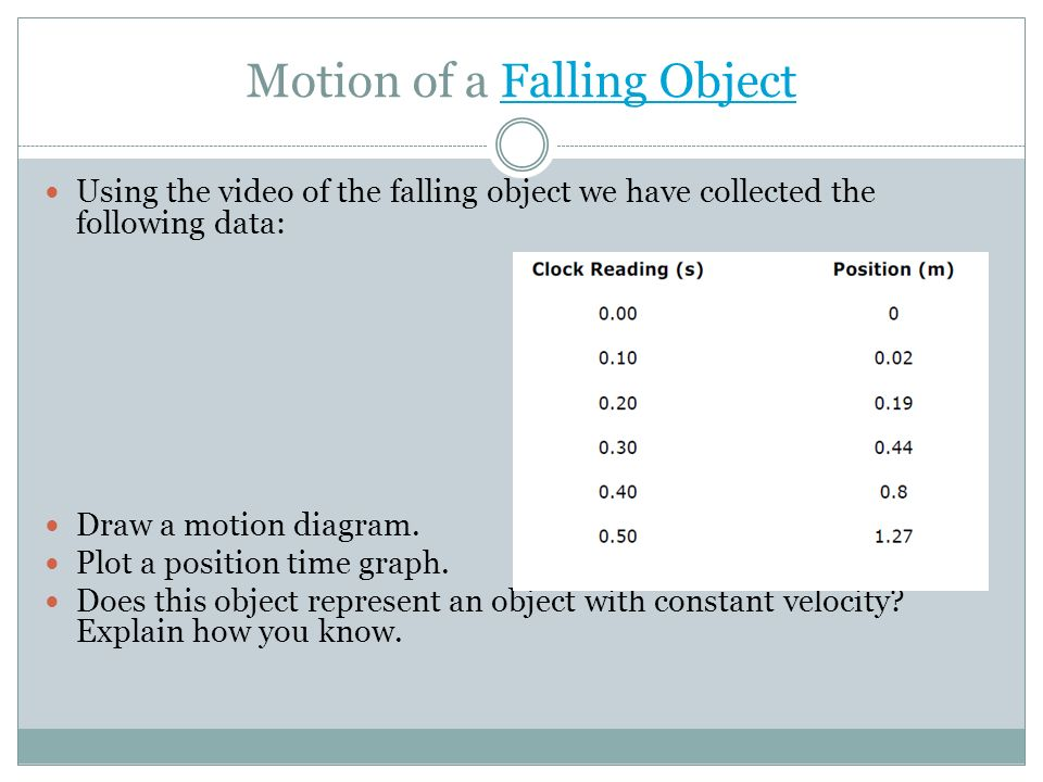 Motion of a Falling Object
