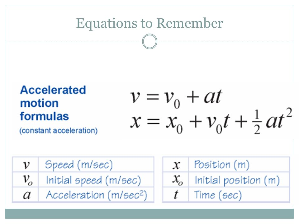 Equations to Remember