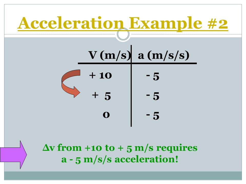 Acceleration Example #2