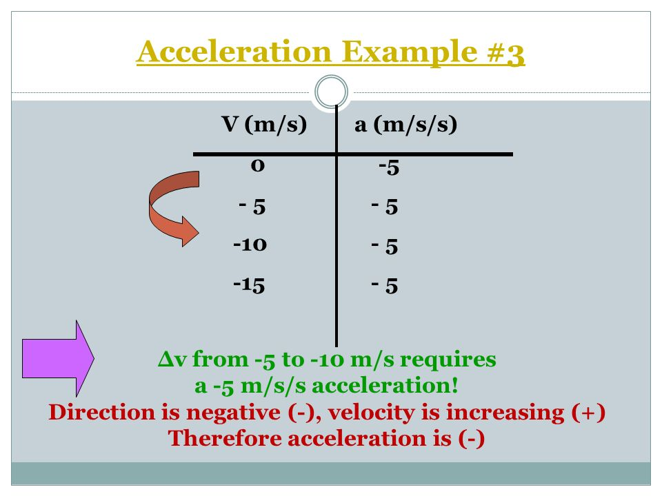 Acceleration Example #3