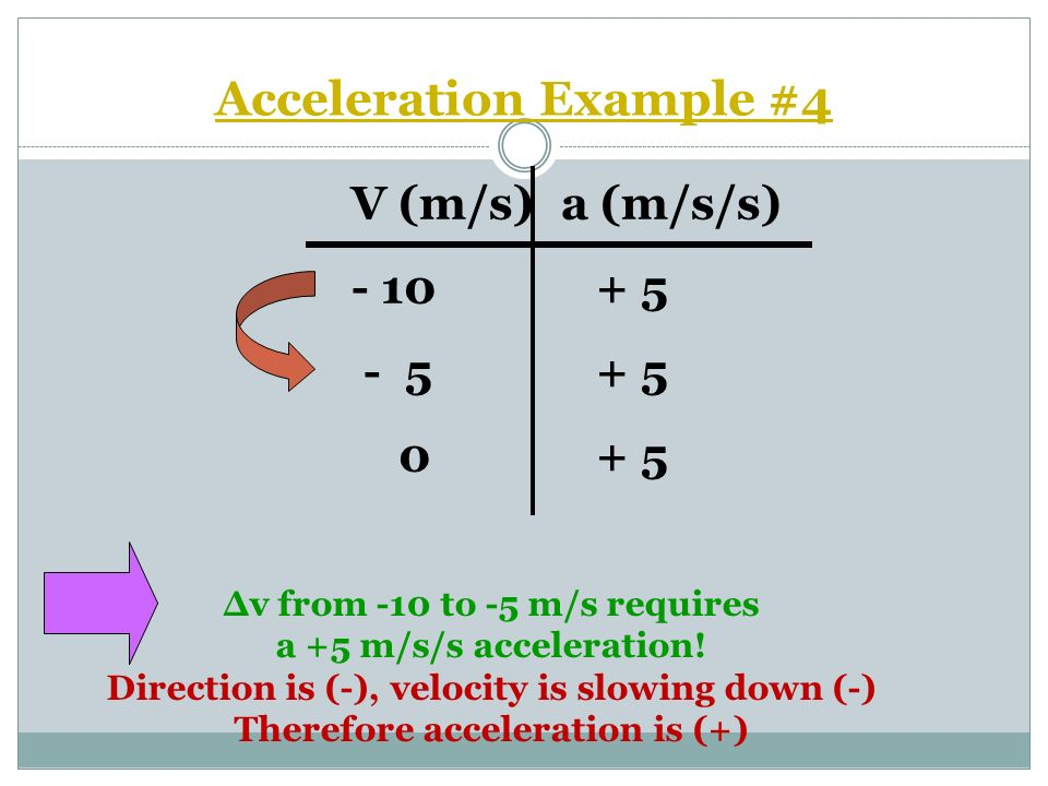 Acceleration Example #4