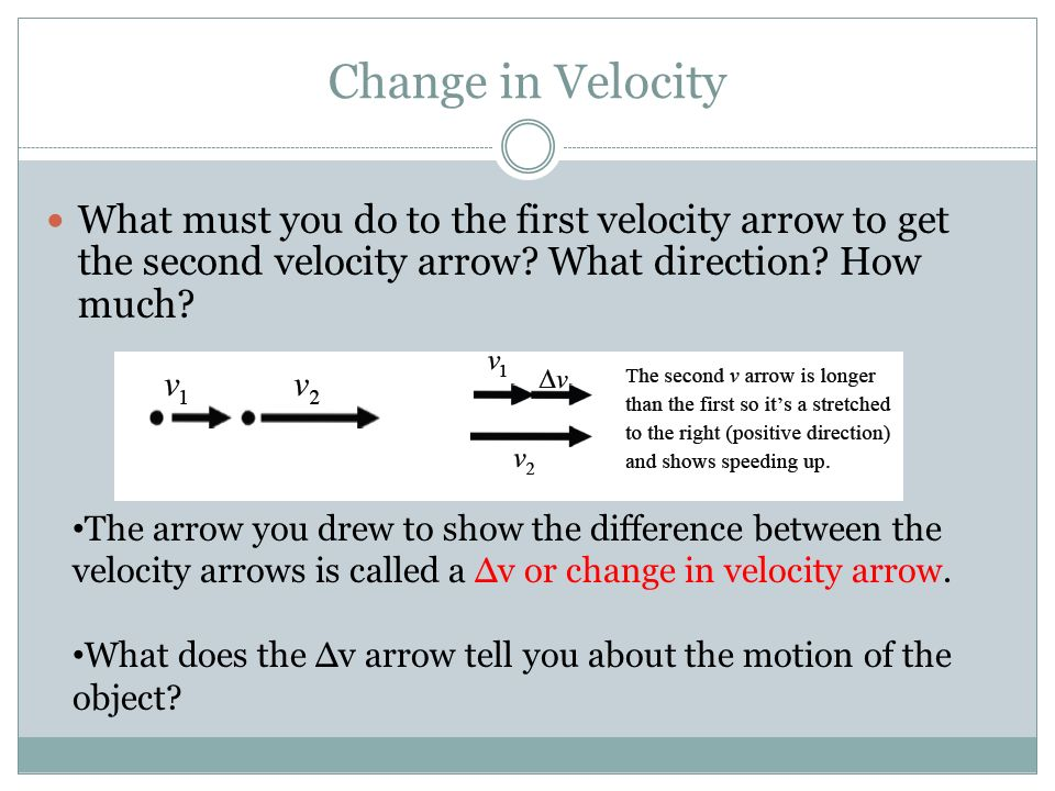 Change in Velocity What must you do to the first velocity arrow to get the second velocity arrow What direction How much