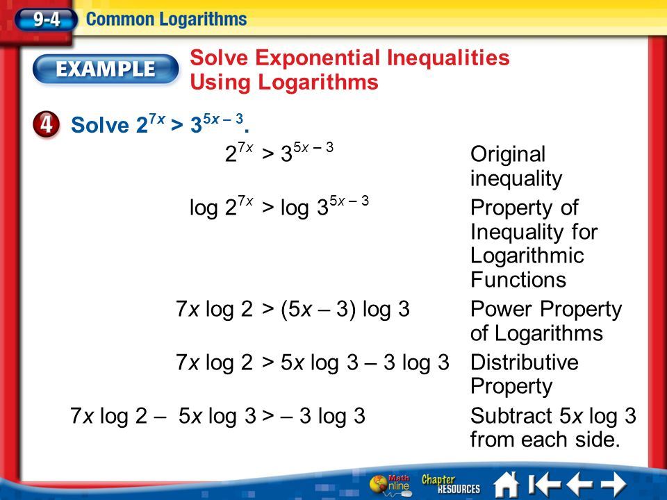 Solve Exponential Inequalities Using Logarithms