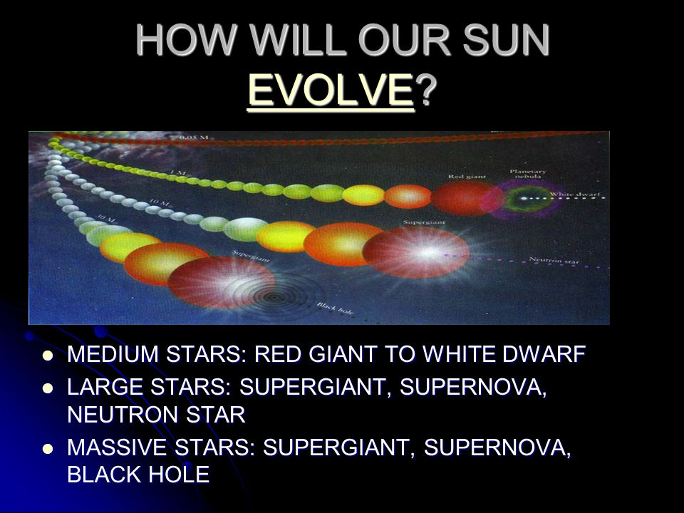 HOW WILL OUR SUN EVOLVE MEDIUM STARS: RED GIANT TO WHITE DWARF