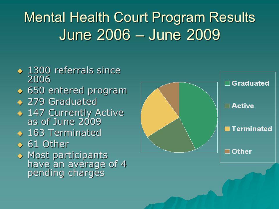 Mental Health Court Program Results June 2006 – June 2009