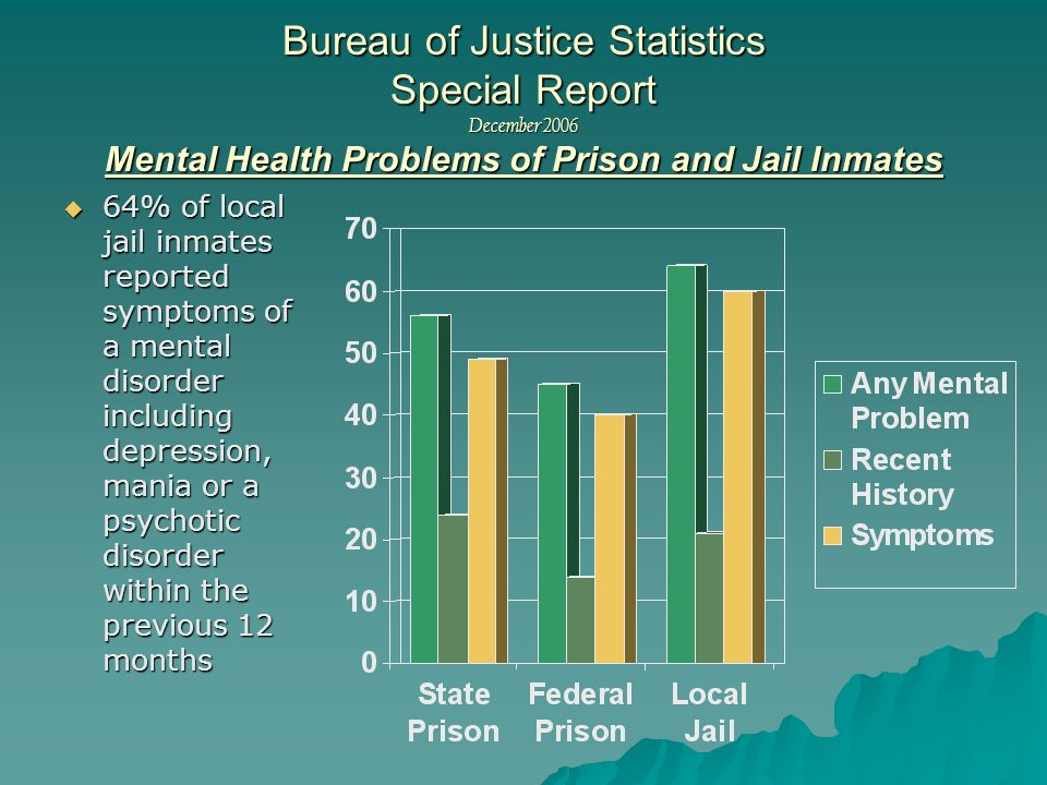Bureau of Justice Statistics Special Report December 2006 Mental Health Problems of Prison and Jail Inmates
